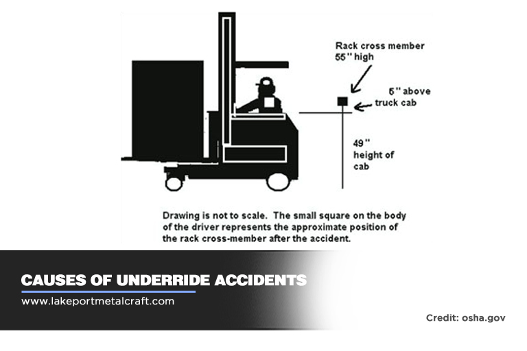Causes of Underride Accidents