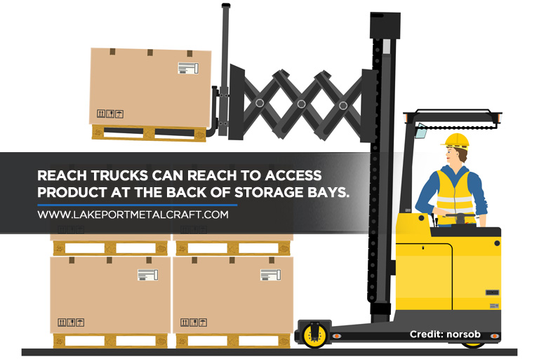 Reach trucks can reach to access product at the back of storage bays.